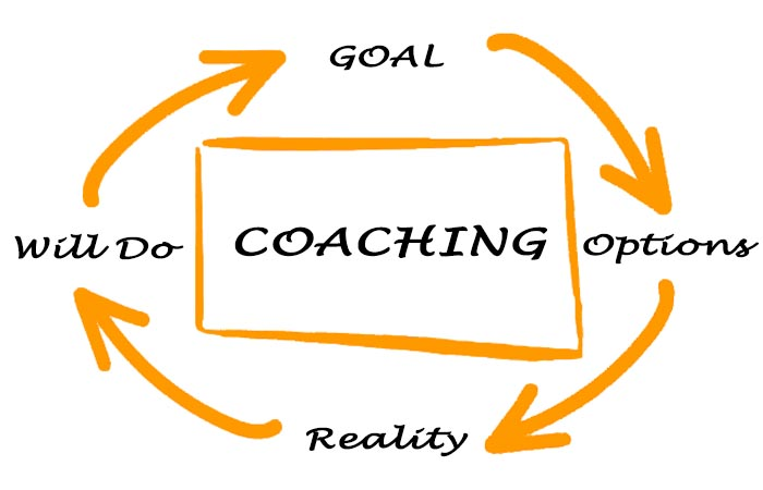 Montana Business Coaching